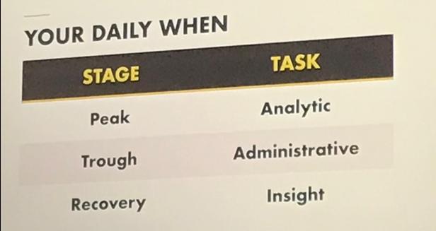 Daily When Pink Gartner Data & Analytics Summit 2018