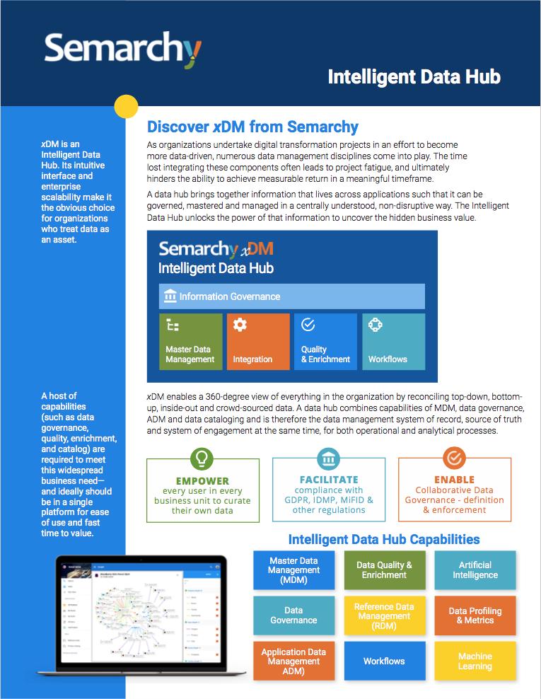 Data Hub Datasheet Thumbnail