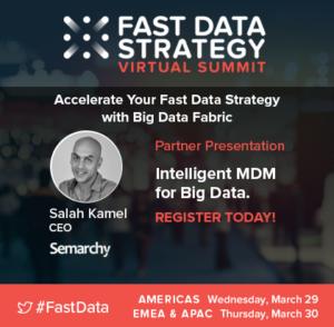 fast data image