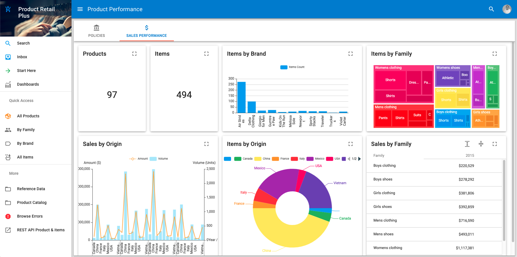 Embedding an xDM Dashboard in a data management application